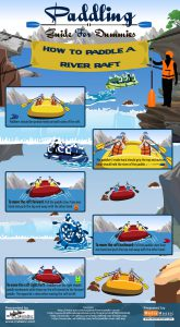 Paddling Guide for Dummies Infographic by CRATEINC 1