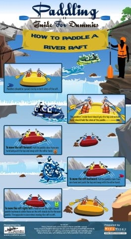 Paddling Guides for Dummies: How to Paddle a River Raft [Infographic]